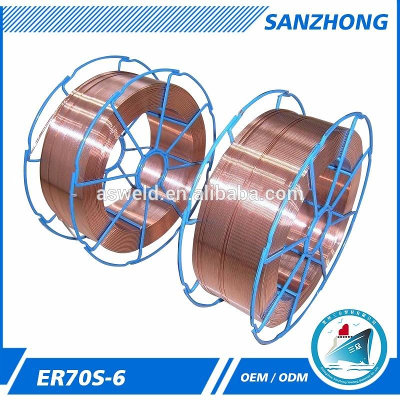 China Mig Wire Manufacturers, China Mig Wire Manufacturers ...
