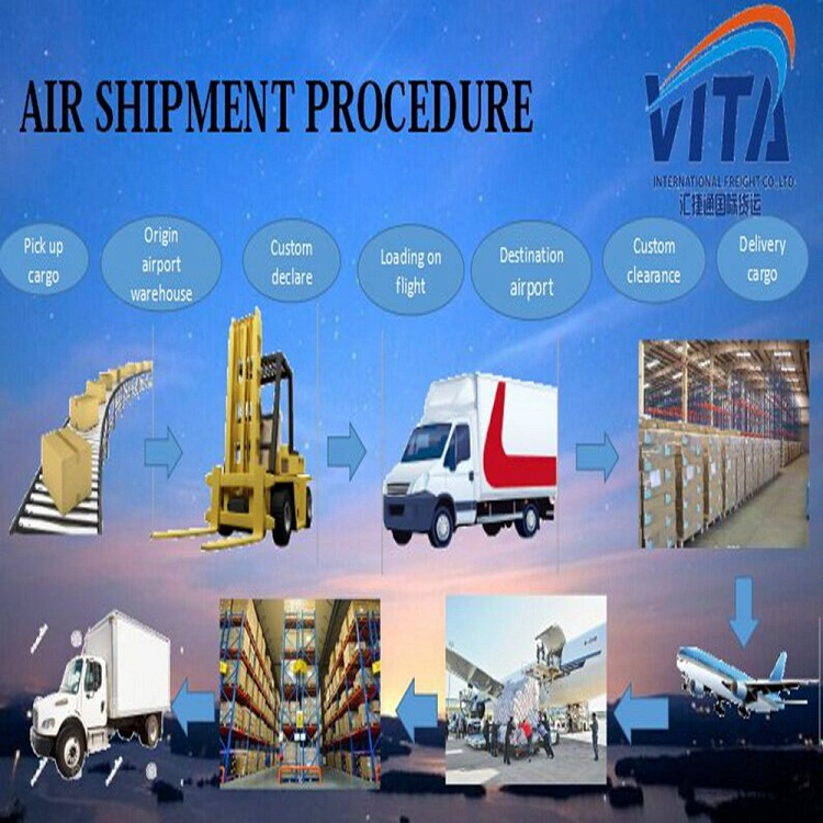 Cheap air freight rates from China to Kenitra, Morocco