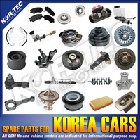 Over 3000 items for HYUNDAI galloper parts HYUNDAI