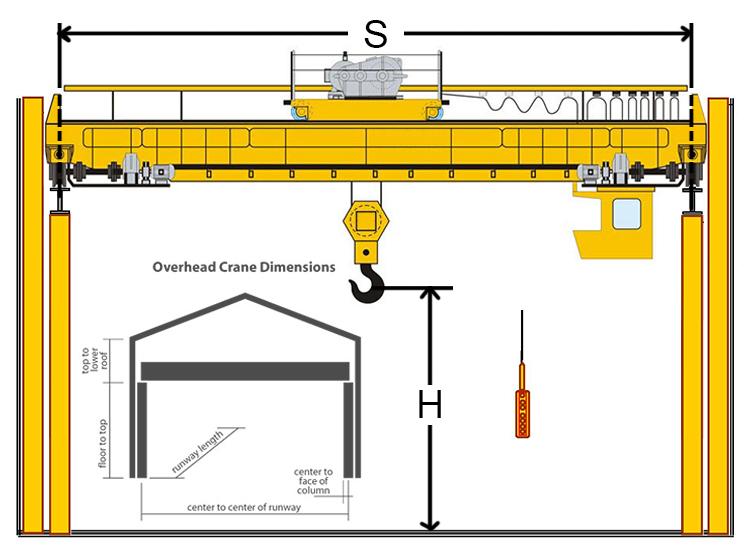 Overhead Crane Autocad Drawing : Low headroom bridge crane design calculations buy