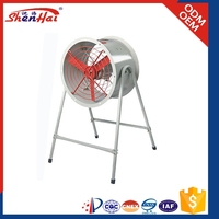 cheap outdoor explosion proof industrial wall mounted fan