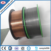 steady railway contact use co2 mig welding wire