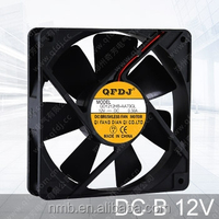 12025 DC 12V high CFM high temperature wholesale axial fan export to Europe