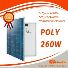 export solar panel/260w high quality solar panel poly Solar Module price for home use