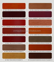 Oil Based High Concentration Colored Wood Stain for Wood Deco Paint