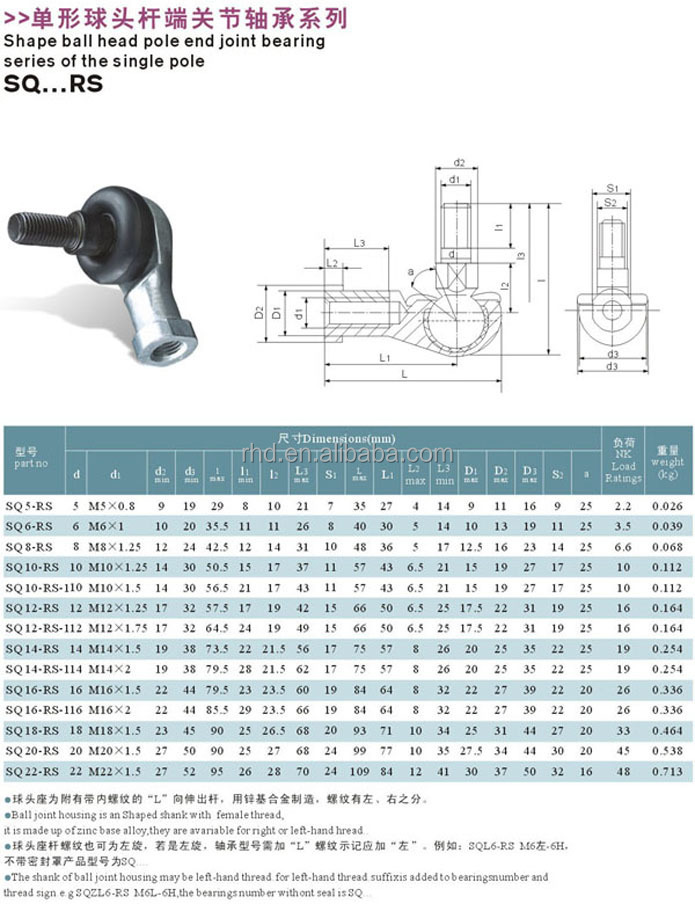 ball end joint bearing SQD6