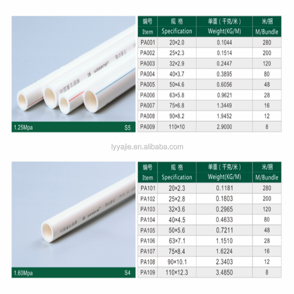 Ppr pipe size images din  standard water