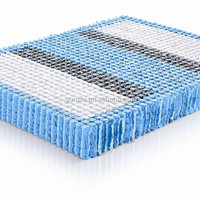 Bedroom Mattress Zoned Mini Pocket Coil