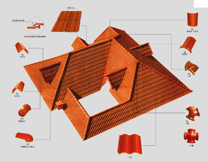 New Design Clay Roof Tile Price Tile Roof Concrete Roof