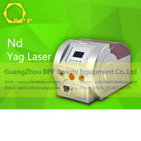 1024nm 532nm wavelength laser eye surgery machine for eyebrow tattoo removal/tattoo removal