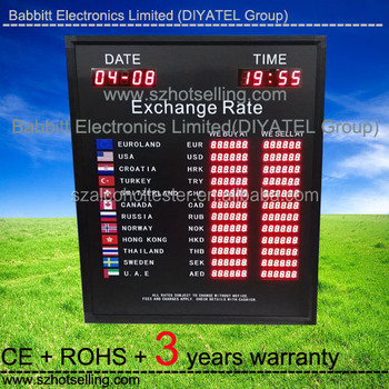 conversion currency calculator / BTR-0502(N-B) currency exchange rate board display(BABBITT)