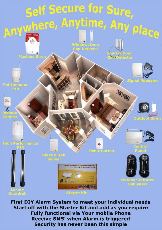 GSM Wireless Home Alarm Systems