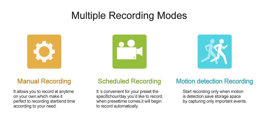 recording-way