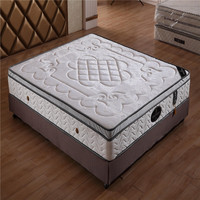 imperial mattress with mattress holders