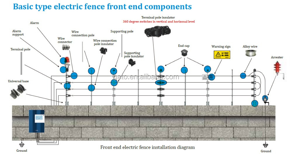 5KV security electric fence energiser for home &garden,pulse shock perimeter intrusion alarm system