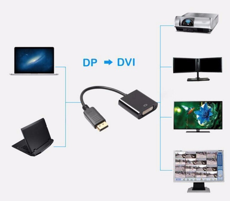 Hot sale DisplayPort DP Male to DVI-I (24+5) Female Adapter Cable Converter for Laptop PC DVD TV