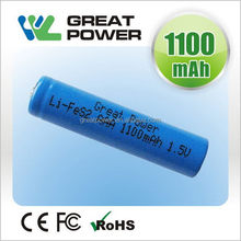 Alibaba china best selling lithium battery for nokia phone models