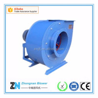 Silent Small High cfm Sirocco Squirrel Cage Extractor Turbo Industrial Exhaust Radial Centrifugal Fan Blower