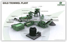 Gold Processing Plant