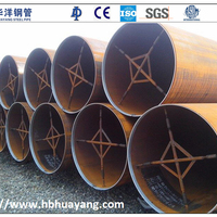 Construction Material Steel Pipe Real Estate