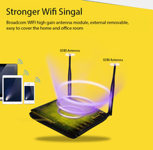 4*Giga speed ports Dual Antennas 300Mbps Wireless modem 2 telephone lines Ethernet ADSL2/2+ N network wifi router