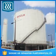 China factory seller liquid nitrogen gas biogas lpg storage tank price