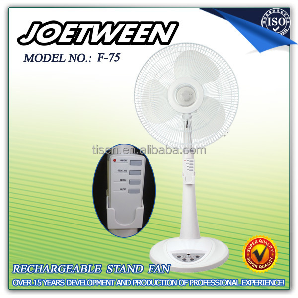 Rechargeable plastic pedestal stands fan