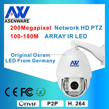 High Definition Wifi 360 Camera 22x Optional Zoom 1920*1080