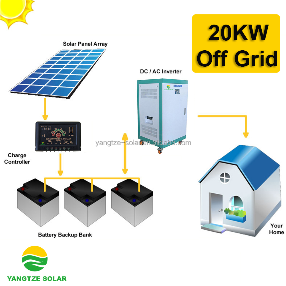 Free shipping 20kw solar panel power system
