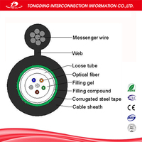 figure-8 GYXTC8S(S) 2~24 coresSelf-supporting Aerial fiber optic cable for Communication