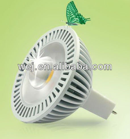 What is Led? Replacement 50w Halogen GU10 Led Spots Light