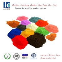 outdoor electrostatic polyester powder coating
