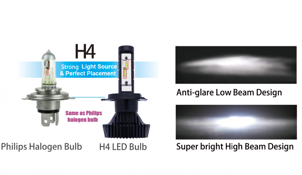 High luminous Car led headlight 4500lm 40W led headlight h4 kit
