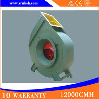 Silent Industrial Reversible AC Air Ventilation Centrifugal Fan And Ventilation Exhaust Duct Fan