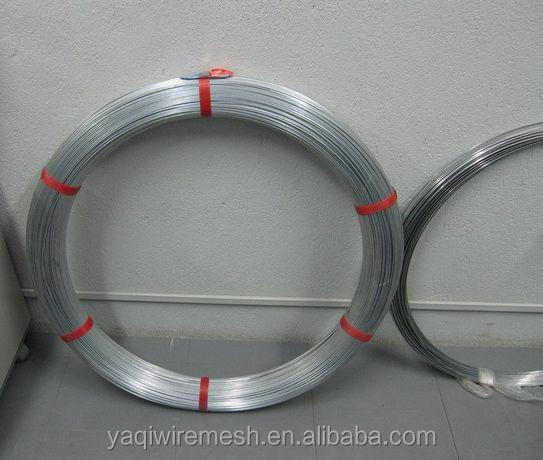 Alibaba Express High Level Hot Dipped/Electro Galvanized Wire