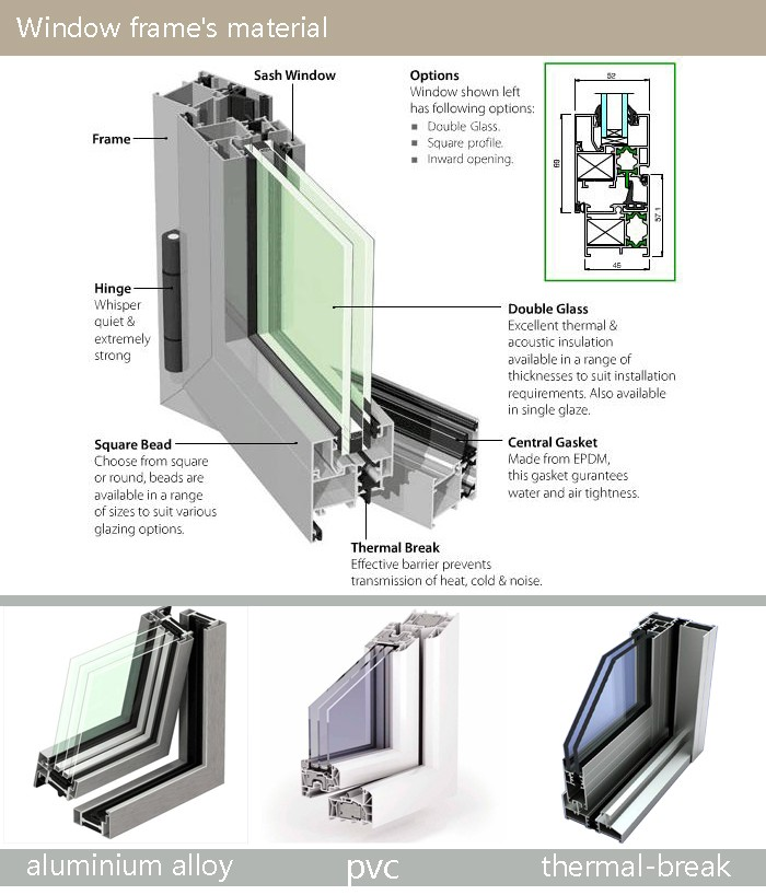 High Quality White Aluminum Frame Clear Tempered Glass Sliding ...