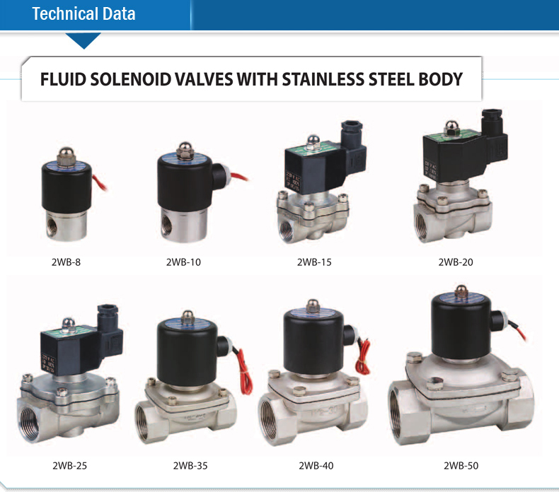 Stainless steel direct acting water control valves