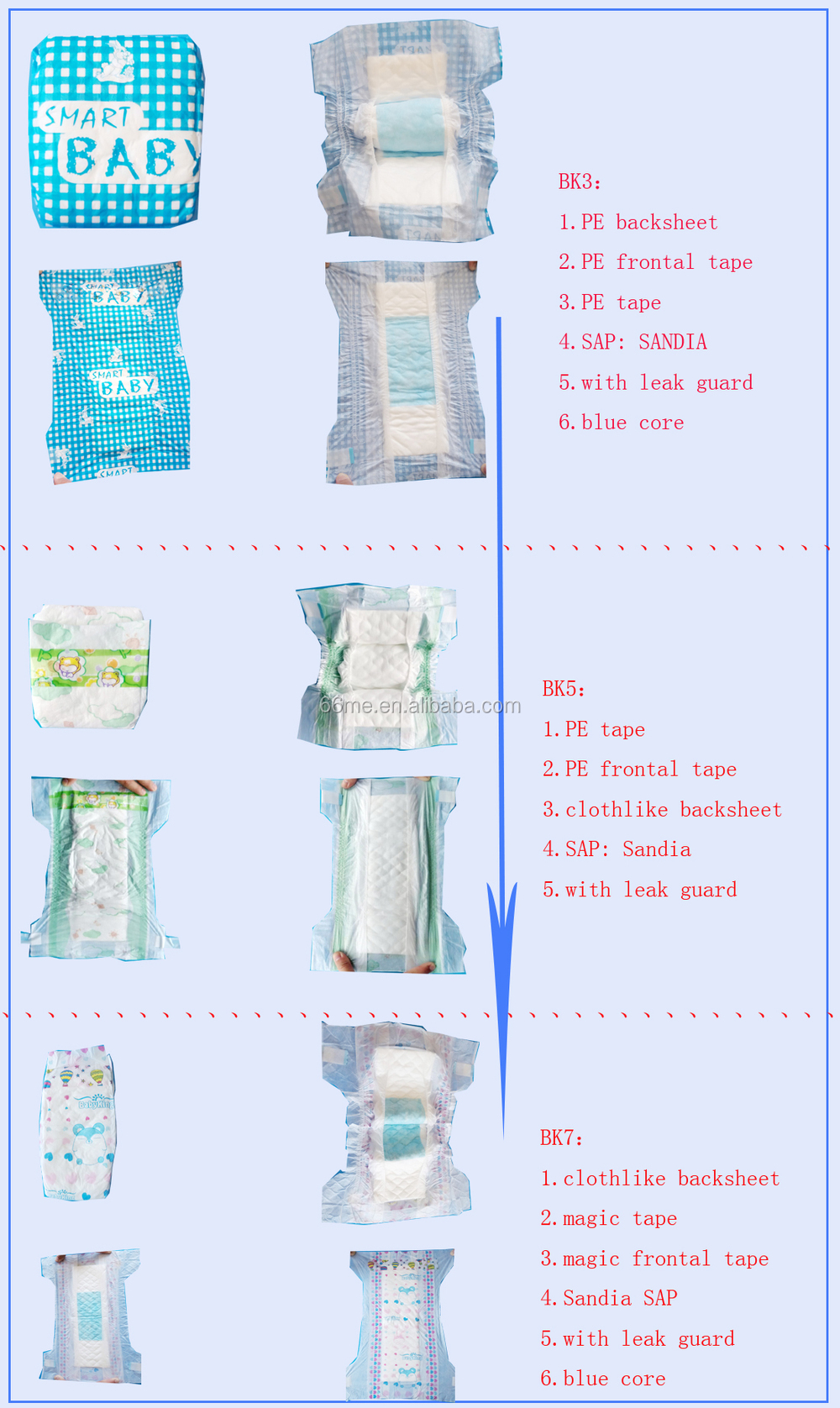 Babies Age Group and Non Woven Fabric Material diapers for baby