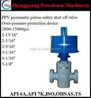 wellhead valve in valves