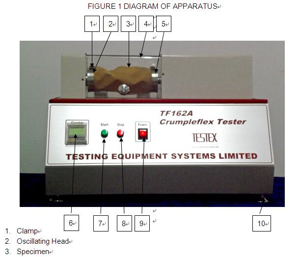 flex testing machine