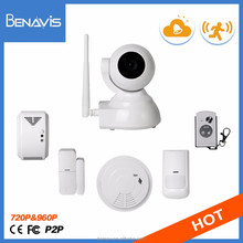 Motion Detector System With Network Connection Alarm Input Ip Camera