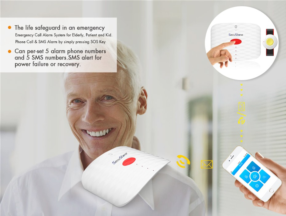 Wireless GSM Emergency Intruder Alarm System with Panic button and APP controlled