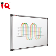 "100"" IR ceramic steel interactive whiteboard"