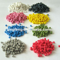Rigid PVC Compound , Extruded Grade PVC Granules Virgin material for profiles and pipes