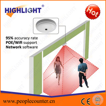 Electronic customer counter device Highlight overhead network People counting camera