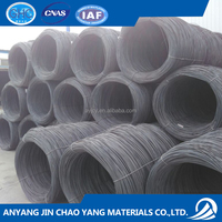 5.5mm-12mm raw material of wire nail Q195 Q235