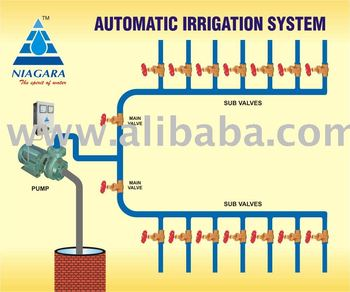 automated drip irrigation system thesis To build an automatic crop irrigation system based on microcontroller  saves  water - studies show that drip irrigation systems use 30 - 50% less water than.