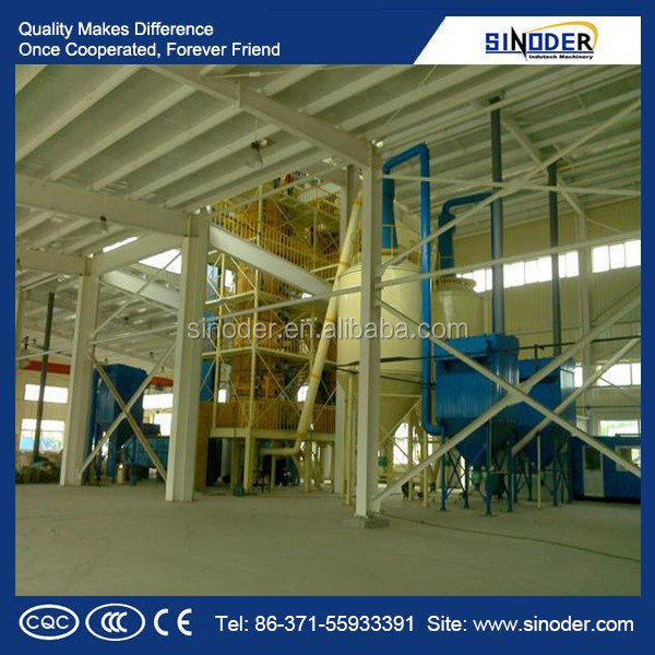 Closed or Open type Coal Gas Perlite Expansion Furnace - Sinoder Brand