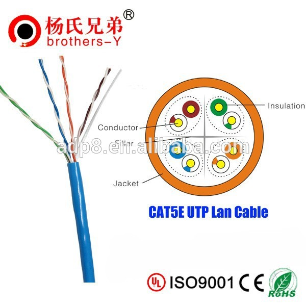 low price waterproof electrical computer network cable