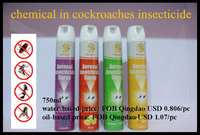 household spray aerosol insecticide/bio insecticide